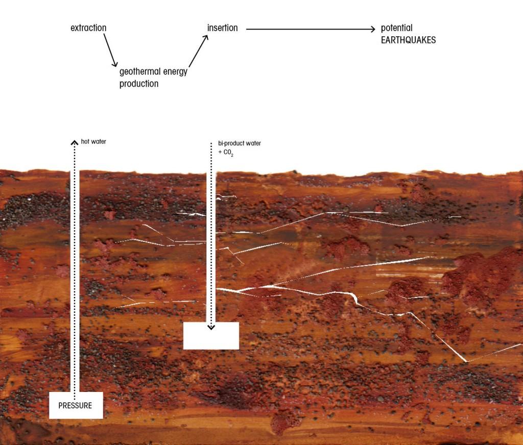 Geothermal Causes  U2018quakes U2019 In Hverager U00f0i